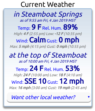 Image of current weather widget for Storm Peak Lab and Steamboat Springs Bob Adams airport